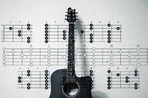 Guitar playing routine