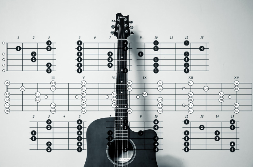3 Tips to Improve Your Guitar Playing Routine